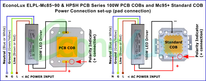 ELPL Mc Series COBs Power hook-up disgram